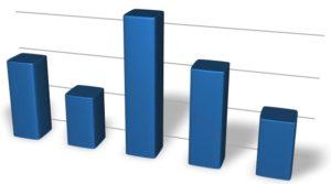 Defizit bei kundenorientierter Dienstleistung defizit bei kundenorientierter dienstleistung Defizit bei kundenorientierter Dienstleistung defizit bei kundenorientierter dienstleistung