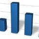Defizit bei kundenorientierter Dienstleistung